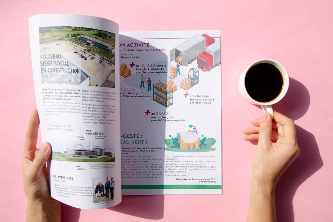 SOBOTRAM-SOBOMAG magazine-création-impression-4